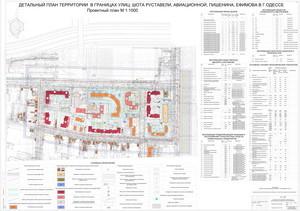 Одесские архитекторы одобрили снос частного сектора на Ближних Мельницах ради очередных высоток