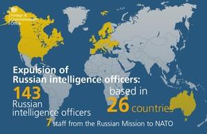 Высылка российских дипломатов бьет рекорды Холодной войны