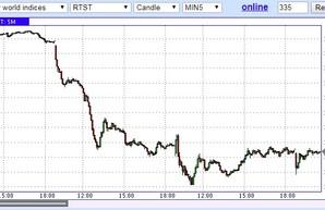 Среда не мотивирует российский рынок акций