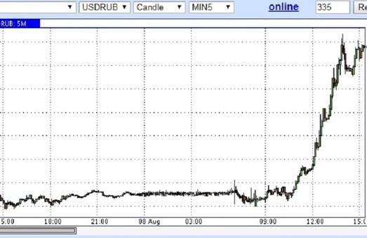 Очередной анонс санкций США обвалил рубль и рынок ценных бумаг РФ