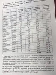 Амбиции Кремля оплатят монополии
