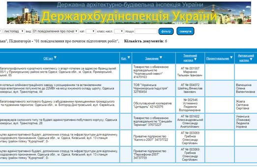 Что нам стоит пляж застроить: в Одессе намечаются новые стройки у моря