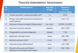 Похоже, одесскую Бугаевку таки снесут и застроят (ФОТО)