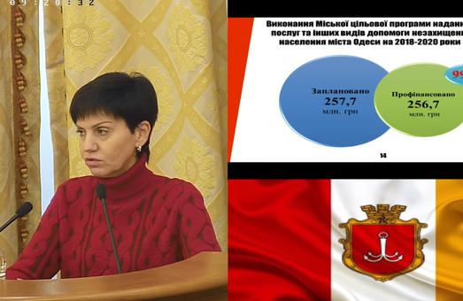 Бюджет Одессы за прошлый год оказался чуть меньше запланированного (ФОТО)