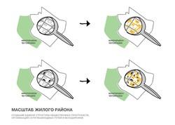 Для Одессы предлагают новый вид советских жилмассивов (ФОТО)