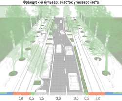 Архитектор представил оригинальный проект зонирования Французского бульвара в Одессе