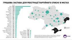 Кандидатам в мэры Одессы надо заплатить более миллиона