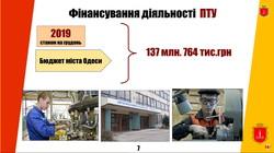 В Одессе на образование потратили четверть городского бюджета
