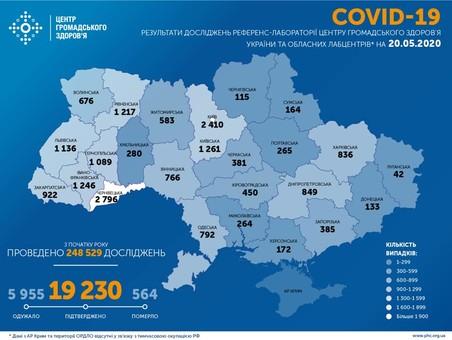 Коронавирус 20 мая: более 19 тысяч заболевших в Украине и почти 800 в Одесской области