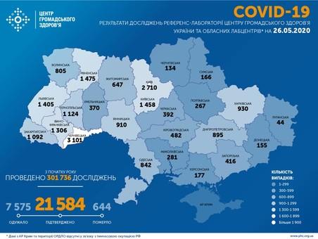 Коронавирус 26 мая: 339 человек заболели в Украине за сутки