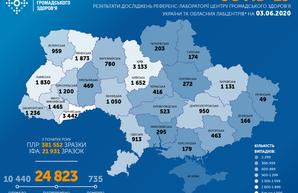 Коронавирус 3 июня: количество заболевших растет