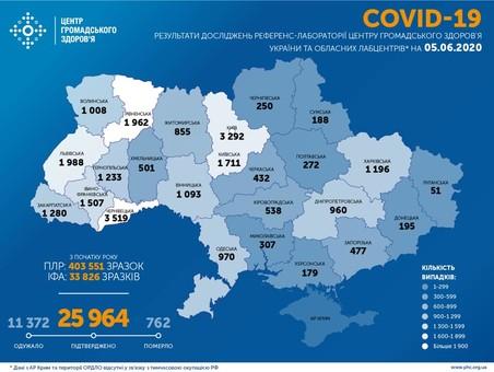 Коронавирус 5 июня: количество заболевших остается очень высоким