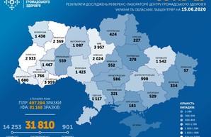 Коронавирус 15 июня: 656 новых случаев заболевания за сутки