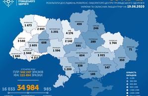 Коронавирус 19 июня: почти 1000 новых случаев выявлено за сутки