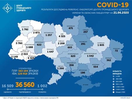 Коронавирус 21 июня: количество заболевших немного уменьшилось