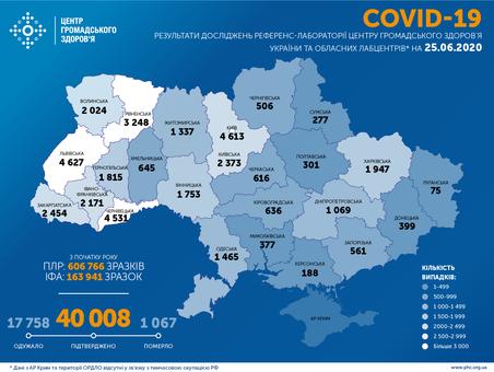 Коронавирус 25 июня: почти 1000 новых случаев заболевания за сутки