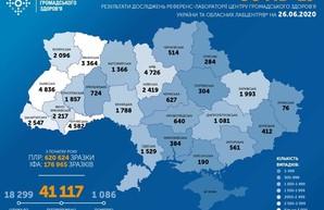 Коронавирус 26 июня: более 1100 новых случаев