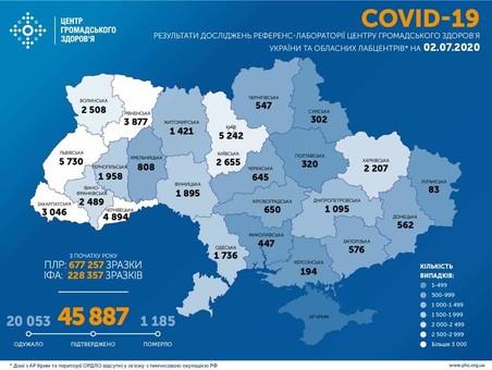 Коронавирус 2 июля: заболеваемость снова выросла