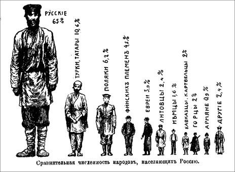 Сколько волка не корми, а русским он быть не перестанет