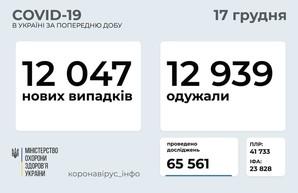 Коронавирус 17 декабря: 1064 новых случая заболевания в Одесской области