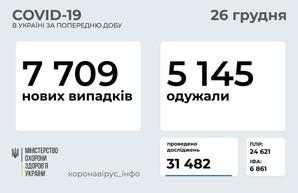 Коронавирус 26 декабря: чуть более 500 новых случаев за сутки в Одесской области