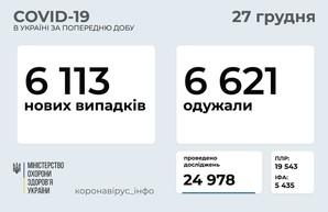 Коронавирус 27 декабря: 515 новых случаев в Одесской области