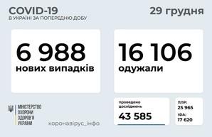 Коронавирус 29 декабря: 762 новых случая в Одесской области