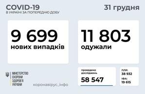 Коронавирус 31 декабря: почти 10 тысяч заболевших в Украине и 533 в Одесской области