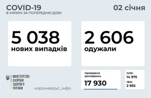 Коронавирус 2 января: 220 новых случаев в Одесской области