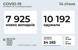 Коронавирус 14 января: 357 новых случаев в Одесской области