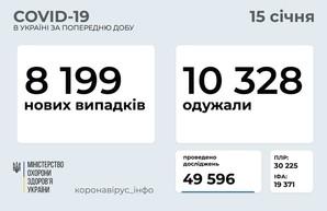 Коронавирус 15 января: почти 600 новых случаев в Одесской области
