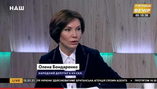 Катарсис Елены Бондаренко