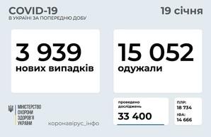 Коронавирус 19 января: 453 заболевших в Одесской области