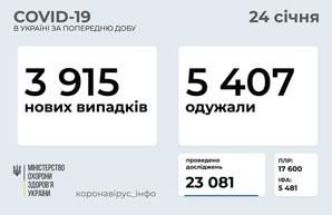 Коронавирус 24 января: 89 заболевших в Одесской области