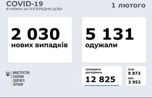Коронавирус 1 февраля: 71 новый случай в Одесской области