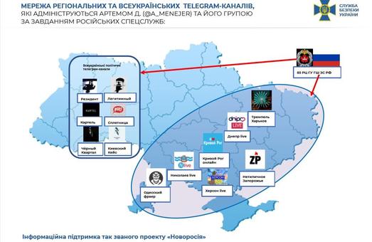СБУ заявляет о разоблачении крупнейшей российской сети в Telegram: ею руководил беглый одессит