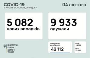 Коронавирус 4 февраля: 163 заболевших в Одесской области