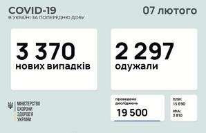 Коронавирус 7 февраля: 212 новых случаев в Одесской области.