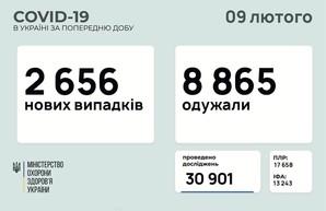 Коронавирус 9 февраля: 90 новых случаев в Одесской области