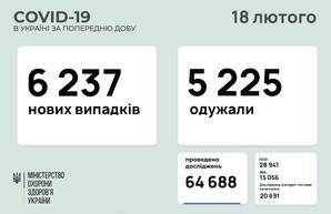 Коронавирус 18 февраля: в Одесской области за сутки заболел 201 человек