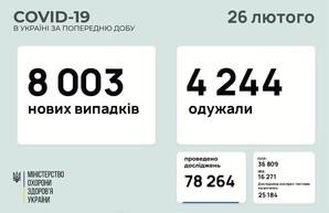 Коронавирус 26 февраля: 319 человек заболели в Одесской области