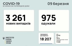 Коронавирус 9 марта: 63 новых случая в Одесской области