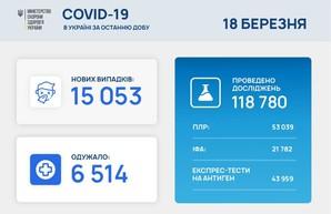 Коронавирус 18 марта: почти 1000 заболевших в Одесской области за сутки