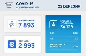 Коронавирус 22 марта: Одесская область на втором месте в Украине по числу заболевших