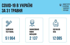 Коронавирус 1 июня: 66 заболевших в Одесской области