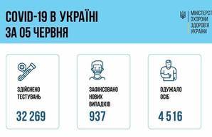 Коронавирус 6 июня: 21 человек заболел в Одесской области