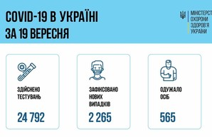 Коронавирус 20 сентября: 182 человека заболели в Одесской области