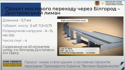 В Одессе показали проект новой дороги к Рени с мостом через Днестровский лиман